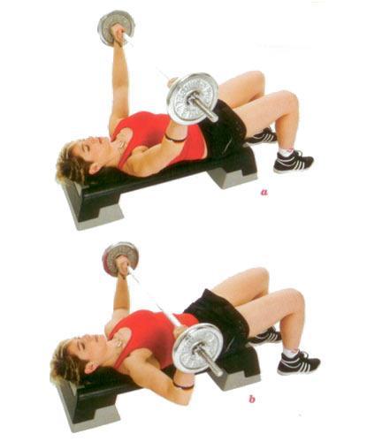 CHEST PRESS  Göğüs ve karın bölgesini çalıştırıyor.  Step tahtasının üzerine sırt üstü yat. Baş ve kalçan tahtanın üzerinde dursun. Bacaklarını dizlerinden kır. Halteri göğsünün üzerinden yukarı kaldır (a) Halteri göğsüne doğru indir. Vücuduna temas etmemesine dikkat et (b). Hareketi 16 kere tekrarla.