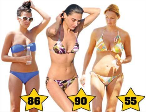 Bodrum'da sezon başından bu yana paparazzilere bikinili yakalanan ünlüler arasında hangisi en iyi görüntüyü verdi. angisi sınıfta kaldı. İşte 100 üzerinden değerlendirmeyle Paparazzi Top 10...