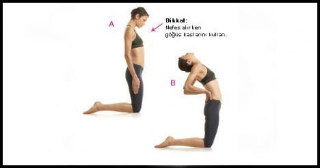 Camel Lean Bacaklarını bitiştirip kollarını iki yana koyarak yere dizüstü çömel. Çeneni göğsüne yaklaştırarak nefes al (a). Çeneni kaldırıp iyice arkaya doğru eğil. Destek almak için ellerini sırtının arkasına koy. Başını ve boynunu arkaya ver (b). Nefes verirken tekrar başlangıca dön.