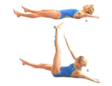 6 /STAR UPS Yere sırtüstü uzanıp kol ve bacaklarını esnet. Vücudun X şeklini almalı. Gövde kaslarını sıkıp baş, gövde ve bacaklarını yerden birkaç parmak kaldır (A) Pozisyonu koruyarak sağ kol ve sol bacağını aynı anda yukarı kaldır (B). Tekrar başlangıca dönüp hareketi sol kol ve sağ bacakla tekrarla. 12 kez uygula.  DİKKAT: Bacak ve kollarını yavaş yavaş indirip alçalt.