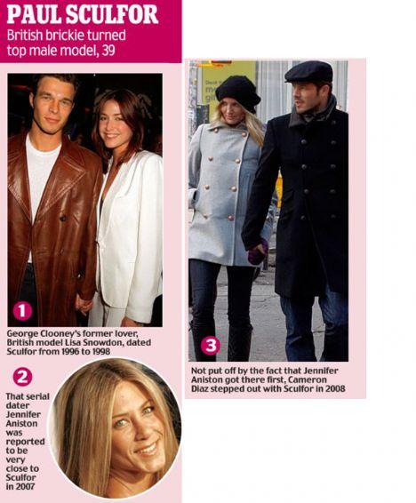 Paul Sculfor ilk olarak 1996 ile 1998 yılları arasında İngiliz model Lisa Snowdown ile birlikteydi.2002 yılında Jennifer Aniston ile ciddi bir beraberlik yaşadı.2008 ylında ise güzel yıldız Cameron Diaz ile birlikte görüntülendi.