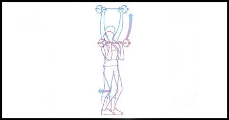 Push Press  Omuzları çalıştırıyor.  Yedi kilogramlık bir barbeli kavrayarak bacaklarını kalça genişliğinden biraz daha fazla açarak pozisyon al. Barbeli omuz hizasında kaldır. Omuzlardan bir parmak mesafede olmalı, avuçlar da ileri baksın. Squat yapıp barbeli kaldır ve tekrar yukarı kalk. Barbeli omuz hizasına getirip tekrarlarken squatla başlamalısın.