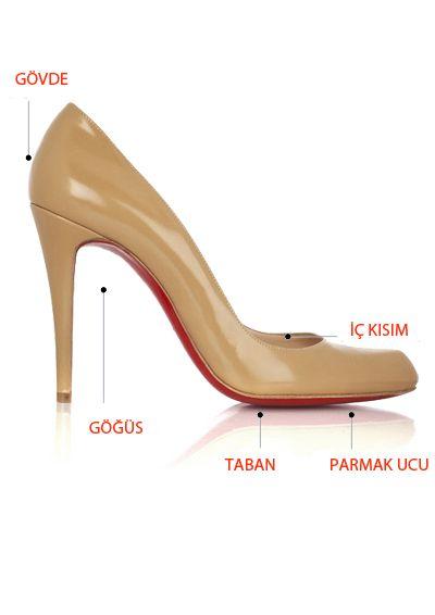 Ayakkabınız rahat olmalı  1. Gövde: Eğer bir ayakkabının bu kısmı sertse, ayağınızın incinmesine neden olabilir. Böyle durumlarda bu bölgeye biraz su sıkın ve parmağınızla masaj yaparak deriyi yumuşatın. Ya da özel aparatları kullanın.  2. Göğüs kısmı: Topuğun iç tarafı, ayakkabının altında kalan kısım ayakkabının göğüs kısmıdır ve bu kısım ayakkabının sağlamlığını belirler. Eğer bir ayakkabının göğüs kısmı sağlam değilse, giydiğinizde ayaklarınız yere sağlam basmayacaktır.  3. Taban:  Ayakkabınız çok mu kayıyor? O zaman bir çift ayakkabı koruyucu alabilirsiniz ya da ekstra tutuculuk sağlamak için ayakkabının tabanını bir anahtarla çizebilirsiniz.  4. Parmak ucu: Eğer ayakkabınızın içinde parmaklarınız rahatsız duruyorsa, size yakın bir ayakkabıcıya gidip ayakkabınızı kalıba koydurabilirsiniz.