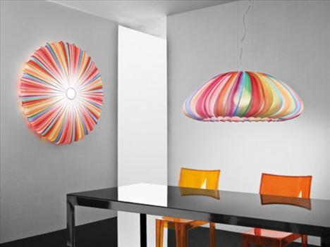 Ev, ofis ve toplantı odalarında gerekli olan ışık şiddeti farklıdır. Evlerde gerektiğinde loş, gerektiğinde aydınlık bir hava yaratmak gerekir. Bu nedenle farklı aydınlatma seçenekleri bir arada kullanılırken, ışığın şiddetini ayarlayabilmek adına dimmer anahtarlar tercih edilir.