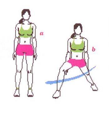 3) 4S-DEGREE LUNGE Kolların yanda olacak şekilde dur, bacaklarını kalça genişliğinde aç (a). 45 derecelik açıyla sağa doğru lunge pozisyonu al.  Kalçan ileri dönük, sol bacağın düz olmalı (b).  Dur, başlangıç pozisyonuna dön. 10-12 tekrar yap, sol tarafta tekrarla.