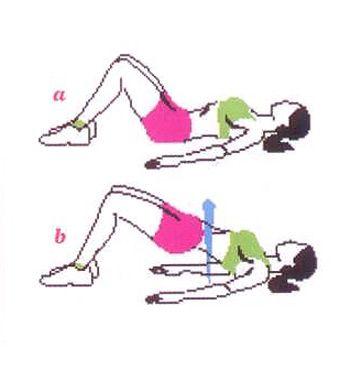 4) BRIDGE  Dizlerini büküp sırtüstü uzan, ayaklarını yere koy, avuç içlerini yere döndür (a).  Gövden dizlerinden omuzlarına kadar düz bir çizgi olana dek kalçanla yüksel (b).  İki saniye dur, başlangıç pozisyonuna dön.  12-20 tekrar yap.   Kaynak: WomensHealth