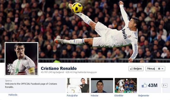 5- Cristiano Ronaldo  Portekizli golcü müzisyenlerin arasından 43 milyon 658 bin takipçiyle sıyrılıyor.