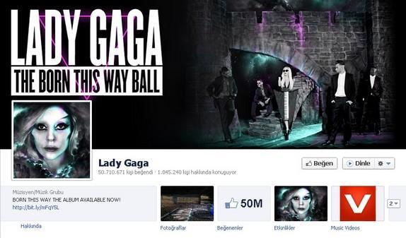 3- Lady Gaga  Aykırı müzisyen Lady Gaga'nın 50 milyon 615 bin hayranı var.