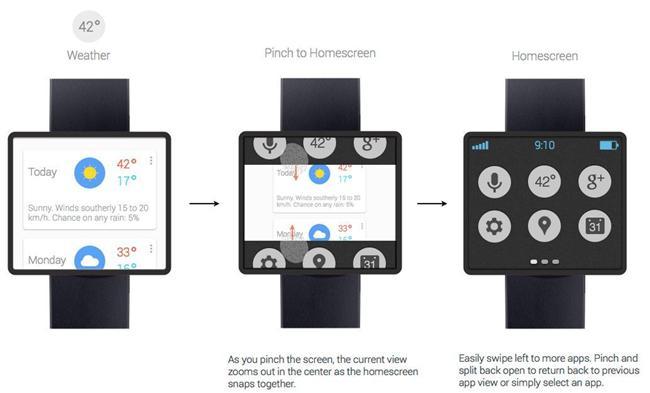 """Google Time  Google'ın en yeni tasarım dilini kullanan Adrian Maciburko, """"Google Time"""" adını verdiği konsept çalışmasıyla dikkatleri üstüne çekmeyi başardı. Sesli komutlar ve dokunabilir arayüzü olabildiğince sade kullanan bir tasarım ile sunulan Google Time, çocukluğumuzda izlediğimiz Action Man çizgi filmlerindeki saat işlevlerini yerine getirebilir."""