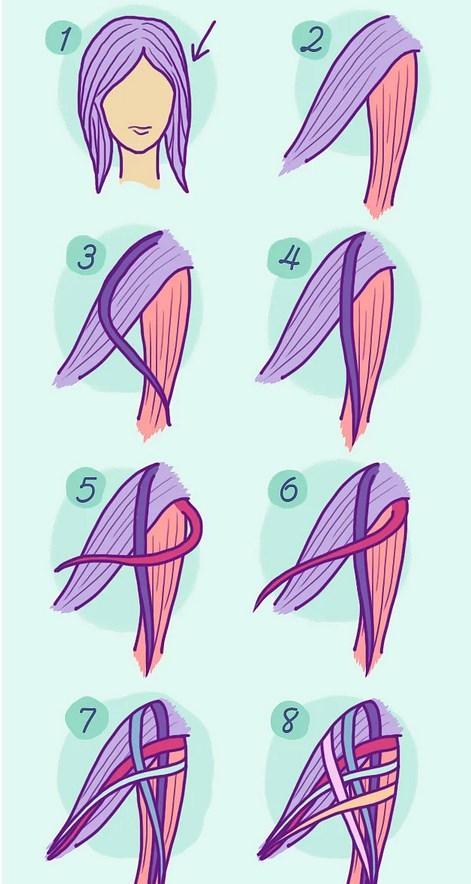 Balık Sırtı Örgü  1. Örmek istediğiniz bölgeyi belirleyin.  2. Ayrırdığınız bölgedeki saçı iki parçaya ayırın ve her bir saç tutamını elinizde tutun.  3. Sağ taraftaki tutamın dış tarafından bir parça saçı, diğer tarafa atın.  4. İkiye ayırdığınız düzenin bozulmamasına dikkat edin.  5. Sol taraftaki tutamın dış tarafından alınan bir parça saçı, bu defa sağ tarafa olacak şekilde atın.  6. Tüm bu işlem boyunca saçınızın hep iki parça olacak şekilde ilerlediğini unutmayın.  7. Örgü bitene kadar bu işlemi yapmaya devam edin.