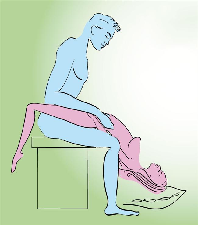 Şelale  Erkek bir sandalyenin üstünde oturur ve bu sırada partnerinin bacakları iki yana açıktır. Kadının yüzü dönük bir şekilde erkeğin üstüne oturur ve kendini aşağıya doğru sarkıtır. Erkek bu sırada kadının göğüslerine dokunabilir.