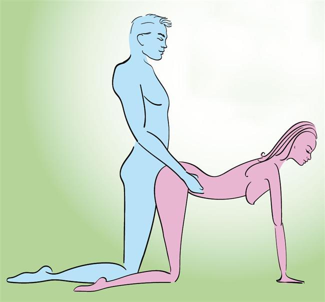 Köpek Pozisyonu  Kesinlikle bir klasik fakat her kadının seks pozisyonları listesinde mutlaka yer alır. Kadın dizlerini kırarak oturur ardından ellerinden destek alan bir pozisyonda dengesini sağlar. Bu sırada erkek kadının arkasına doğru gelir ve kalçasından kavrayarak birleşme sağlanır.