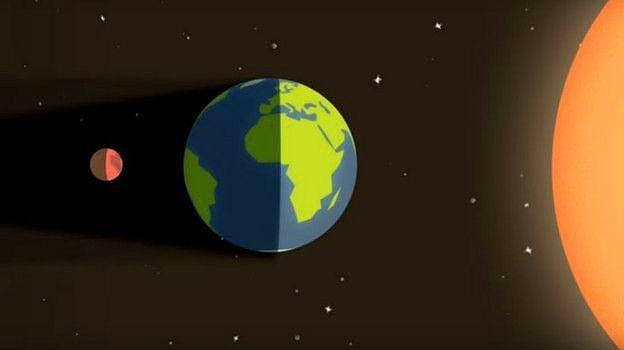 """NASA ne yapacak?  Nadir görünen bu olay, NASA'nın internet sitesinden de canlı yayınlanacak. Ancak NASA'yı Ay tutulmasını yüksek çözünülürlüklü kameralarla kaydetmekten daha büyük sorunlar bekliyor.  Kısaca LRO olarak adlandırılan uzay aracı Ay Yörünge Kaşifi'nin tutulmadan hasar almadan çıkmasını sağlamak durumunda.  Tutulmalar nedeniyle ani ısı değişimleri ve güneş enerjisiyle çalışan bu tür araçların bir anda ışınları alamaz hale gelmesi teknik sorunların büyümesine yol açabiliyor.  NASA ise """"Bugüne kadar tutulmaları sorunsuz atlattık. Yine problem yaşamayı beklemiyoruz. Ama kesinlikle sıradan bir gece olmayacak"""" diyor.  Kaynak: BBC Türkçe"""