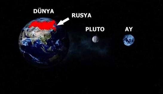 Rusya Pluto'dan daha büyüktür.  Pluto: 16.650.000 kilometrekare  Rusya: 17.075.000 kilometrekare