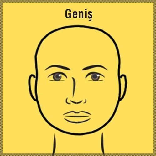 Geniş Alın:  Aklın simgesidir. Zeki insanlardır. Kurnazdırlar.
