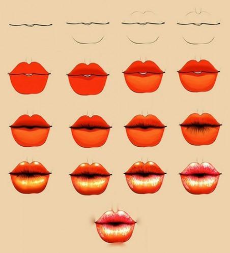 Dudak kıvrımı ne kadar belirginse o kadar enerjik bir kişilik söz konusudur. Gülmeyi seven insanların dudak kenarlarında ince çizgiler vardır.