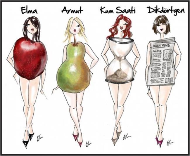 Vücut şekliniz hangisi biliyor musunuz? Peki vücut tipinize göre giyinmeye dikkat ediyor musunuz? Acaba Elma mısınız, Armut mu, Kum Saati mi yoksa Dikdörtgen mi? İşte vücut tipinize göre  giyip giymemeniz gerekenler...