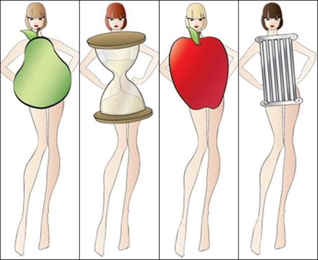 Vücut Şeklinize Göre Giyinin:   Vücut ölçülerine uygun giyinmeyen insanların sayısı oldukça fazladır, özellikle de daha genç yaşlarda. Mini elbiseler ya da skiny kotlar bir süredir popüler olduğu için bunları illa giymek zorunda değilsiniz. Podyumlarda görülen kıyafetler çok dar bir aralıktaki insanlara uyacak şekilde tasarlanır. Hangi kesim ve stillerin size ve vücudunuza uygun olduğunu keşfedin.