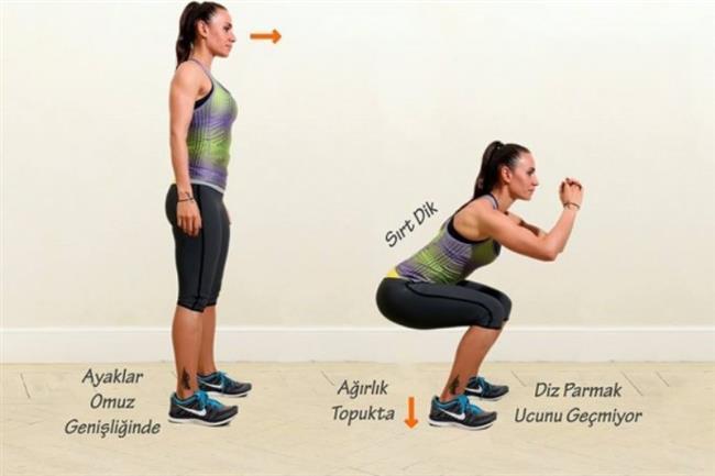Çömelme yani squat hareketi yer almaktadır. Bu hareketi ellerinizi uzatarak karşıya uzatarak da yapabilirsiniz. Kalçanızı dışarı doğru kavisli şekilde uzatarak eğilmelisiniz. Nizami ve düzenli yapmanız şart. Squat haretinin en önemli noktası çömelirken dizleriniz ayak parmak ucu hizanızı geçmemeli, buna uymazsanız dizlerinizi ağrıtabilirsiniz. Squat hareketi 3×10 şeklinde yapılırsa arka kısımdaki basenlerden  kalıcı olarak kurtulmanıza fayda sağlayacaktır. Ayrıca düzenli yapılırsa yuvarlak kalça formunu oluşturmak için çok ama çok etkili bir harekettir.