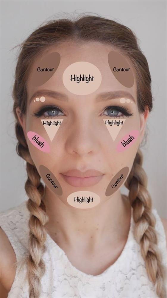 Makyaj Süngerlerinin 10 Hatalı Kullanımı... - 3