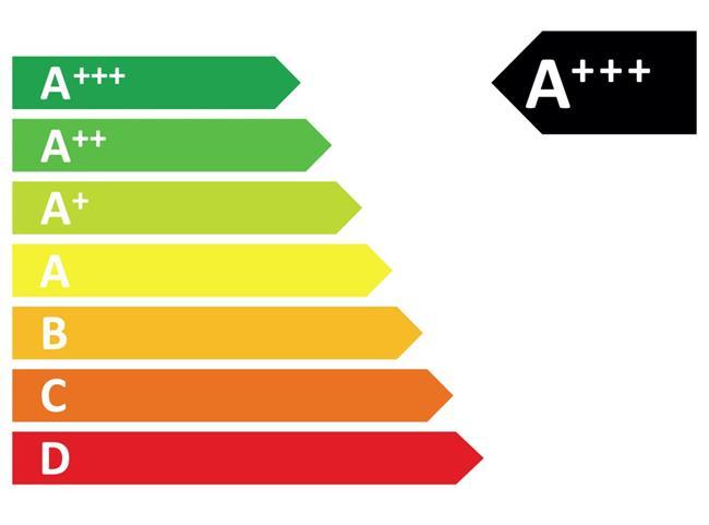 İŞTE ELEKTRİK FATURASINI DÜŞÜRMENİN 7 YOLU:  1-Elektronik bir cihaz alırken enerji verimliliği A, A+, A++, A+++ cihazları tercih edin. Bu cihazlar daha az enerji ile çok daha fazla iş yapar.