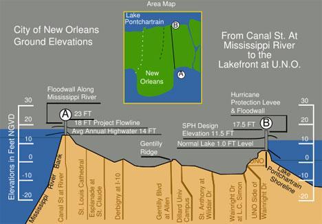 Dövme 2005'te Amerika'yı kasıp kavuran Katrina kasırgasında yıkılan New Orleans kıyılarını tasfir ediyor. 2005'te Katrina kasırgası sonucu Amerika'da bin 800 kişi hayatını kaybetmiş milyonlarca kişi evsiz kalmıştı.